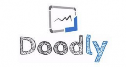 Doodly coupon codes